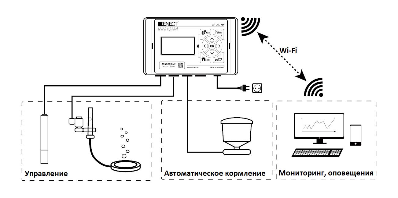 Контроллер для рыбоводства SENECT ONE